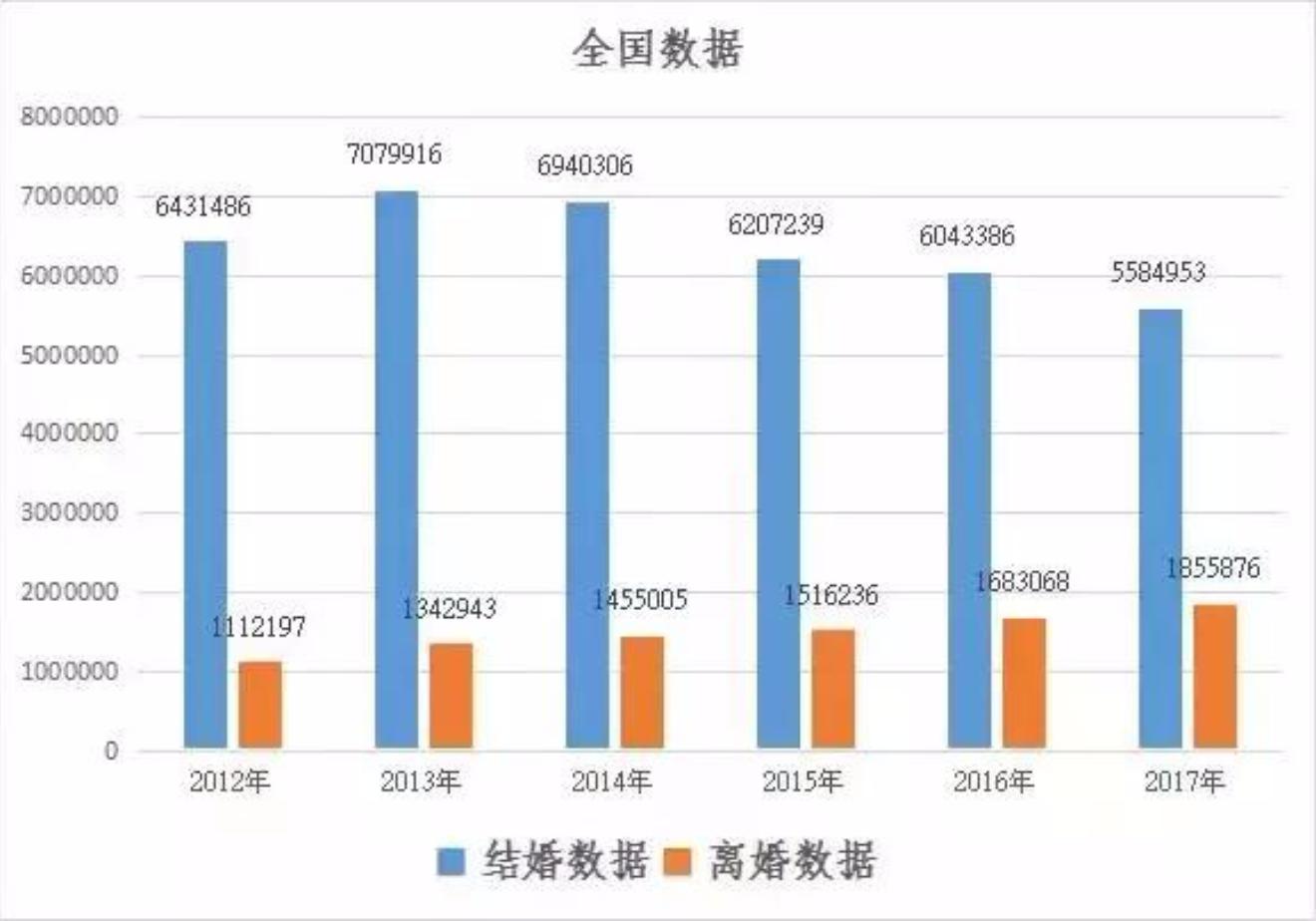 中国女性婚后出轨率_女性出轨率_震惊:中国已婚女人出轨率高达80%